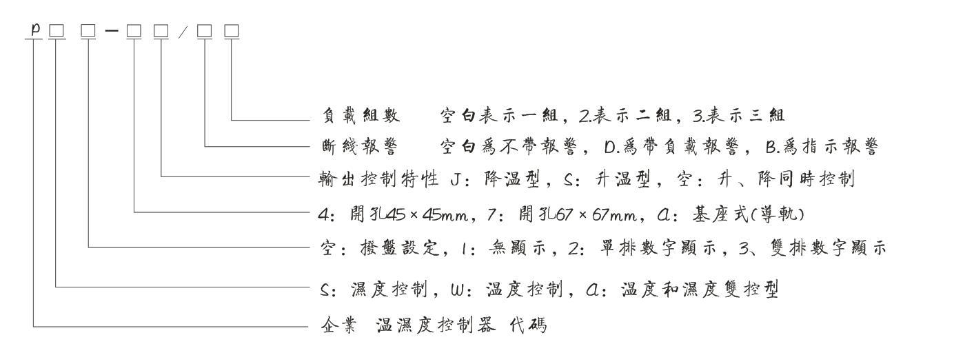 温湿度控制器产品型号说明
